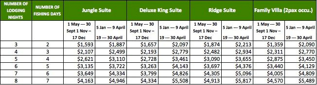 BelCampo-Prices